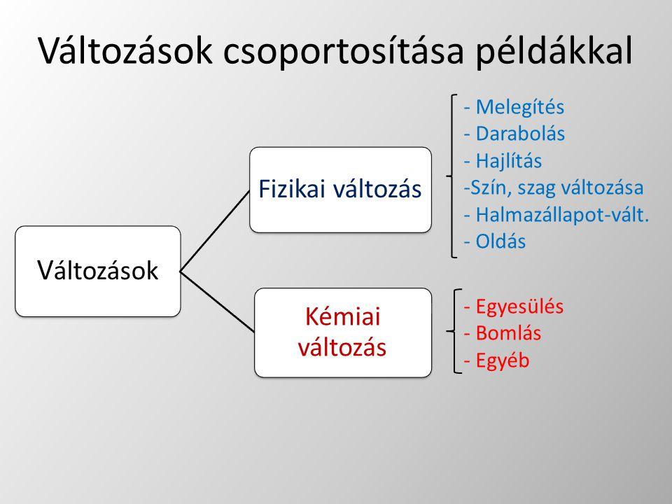 Változások csoportosítása példákkal
