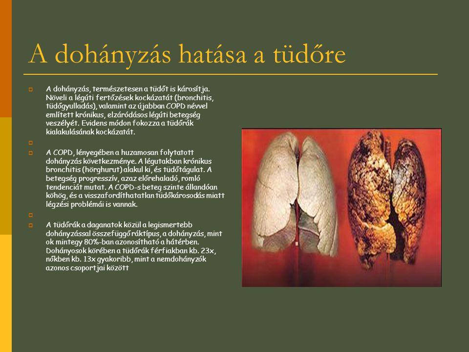 A dohányzás hatása a tüdőre