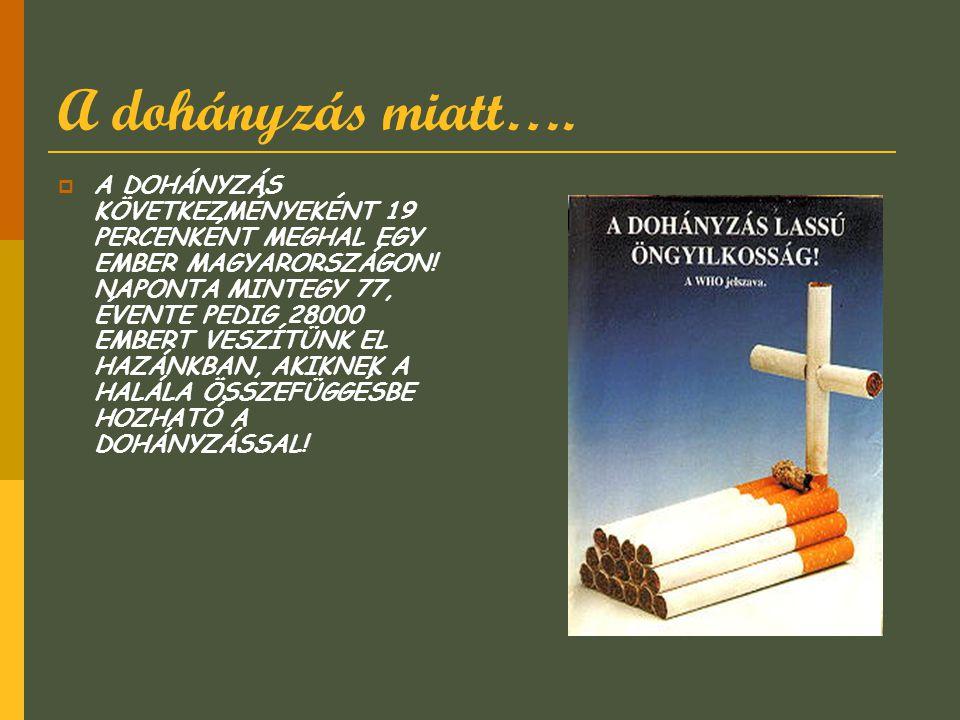 A dohányzás miatt….