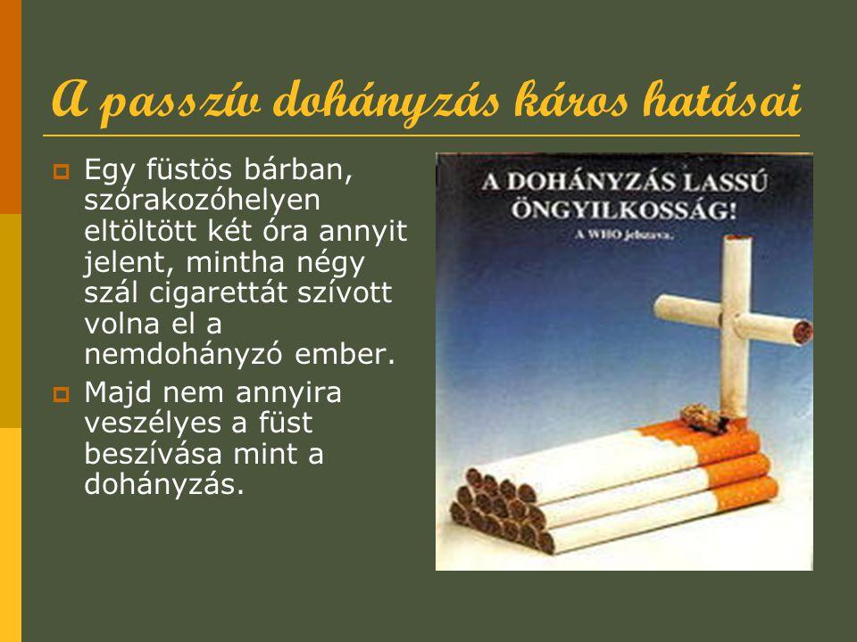 A passzív dohányzás káros hatásai