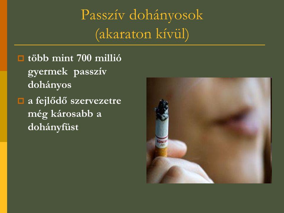 Passzív dohányosok (akaraton kívül)