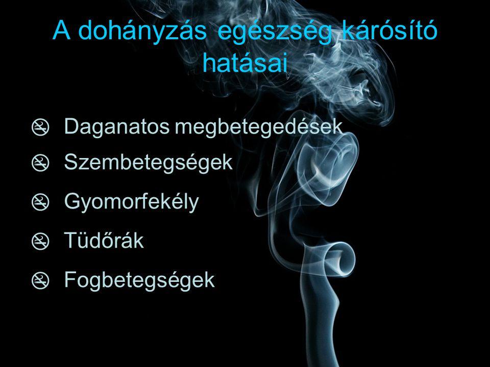 A dohányzás egészség kárósító hatásai