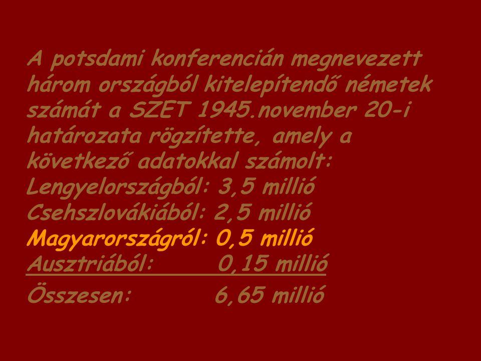 A potsdami konferencián megnevezett három országból kitelepítendő németek számát a SZET 1945.november 20-i határozata rögzítette, amely a következő adatokkal számolt: Lengyelországból: 3,5 millió Csehszlovákiából: 2,5 millió Magyarországról: 0,5 millió Ausztriából: 0,15 millió Összesen: 6,65 millió