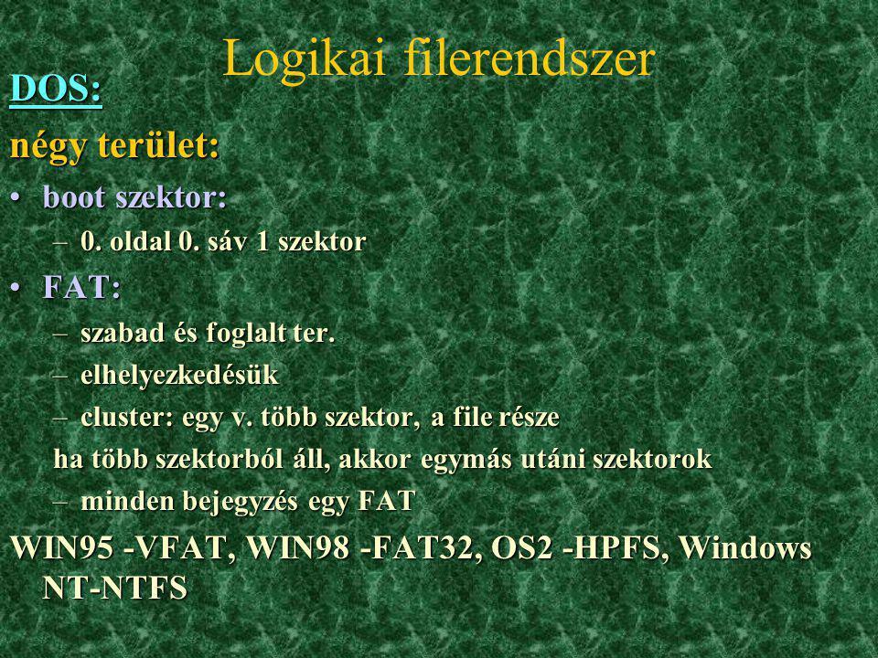 Logikai filerendszer DOS: négy terület: boot szektor: FAT:
