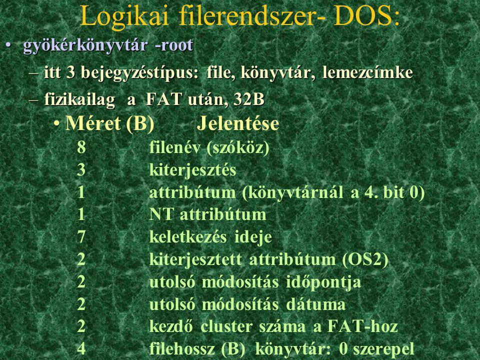 Logikai filerendszer- DOS: