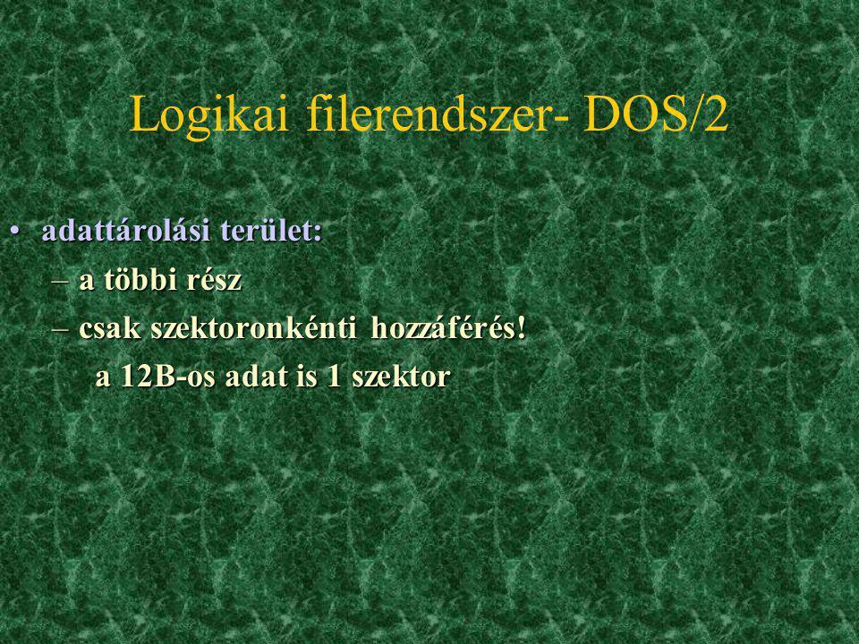 Logikai filerendszer- DOS/2