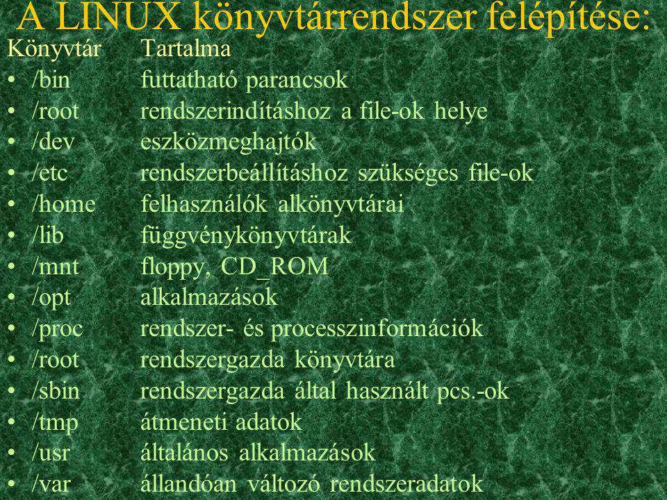 A LINUX könyvtárrendszer felépítése: