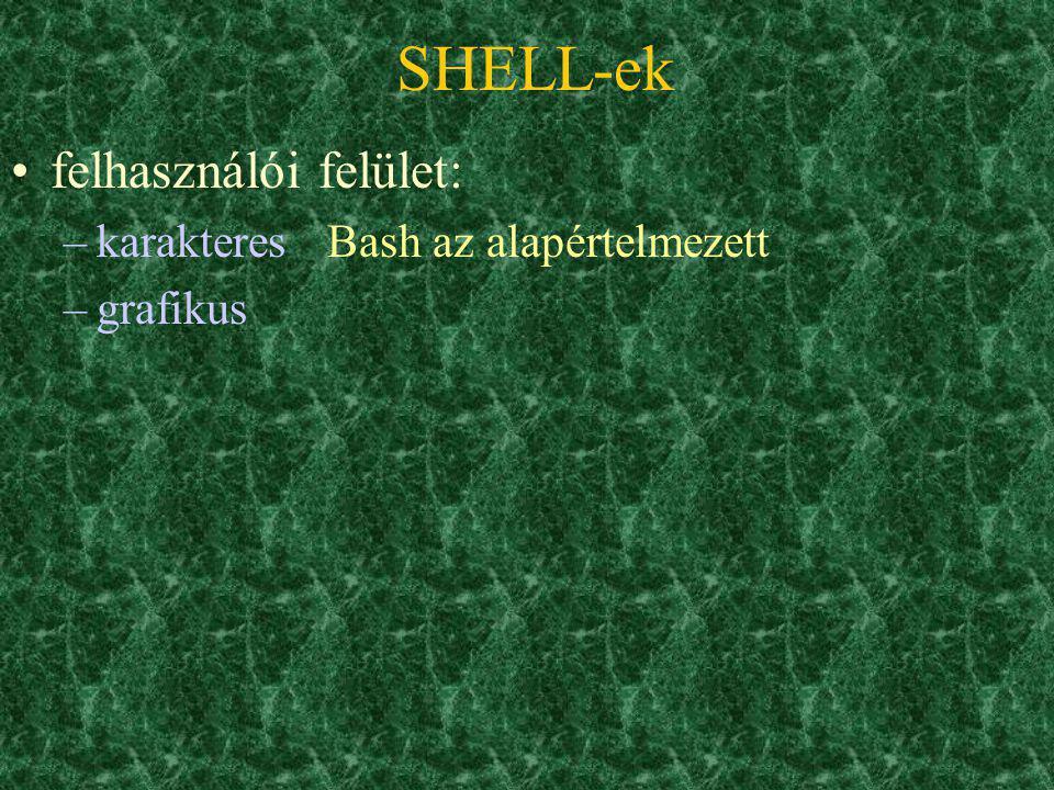 SHELL-ek felhasználói felület: karakteres Bash az alapértelmezett