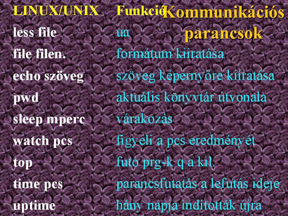 Kommunikációs parancsok