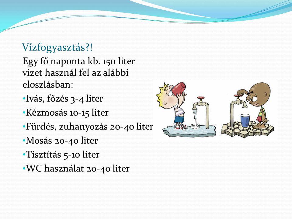 Vízfogyasztás ! Egy fő naponta kb. 150 liter vizet használ fel az alábbi eloszlásban: Ivás, főzés 3-4 liter.