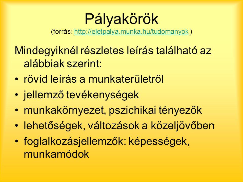 Pályakörök (forrás: http://eletpalya.munka.hu/tudomanyok )