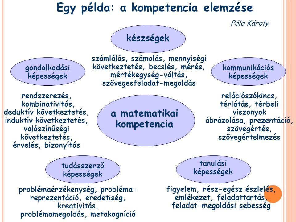 Egy példa: a kompetencia elemzése