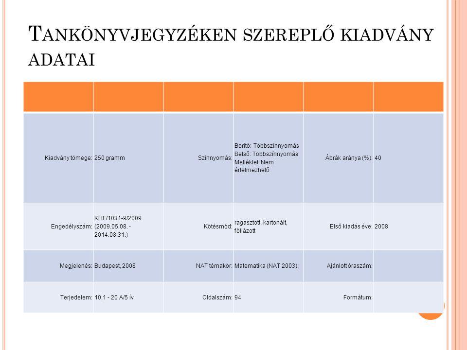 Tankönyvjegyzéken szereplő kiadvány adatai