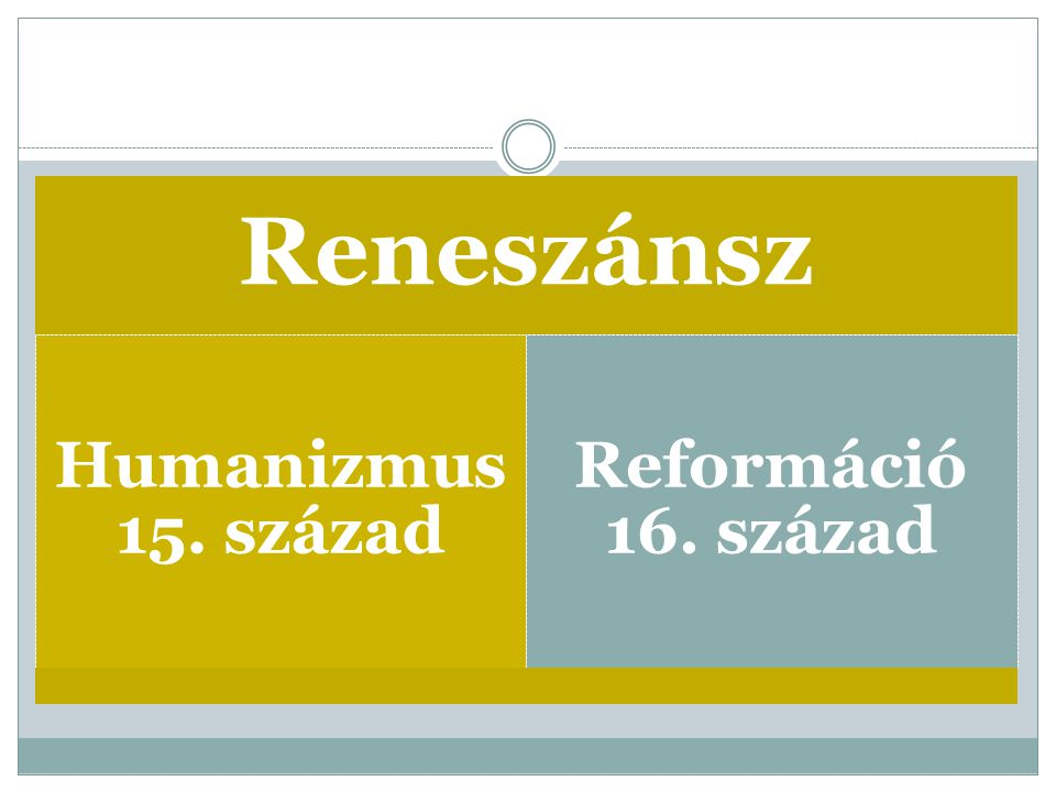 Reneszánsz Humanizmus 15. század Reformáció 16. század