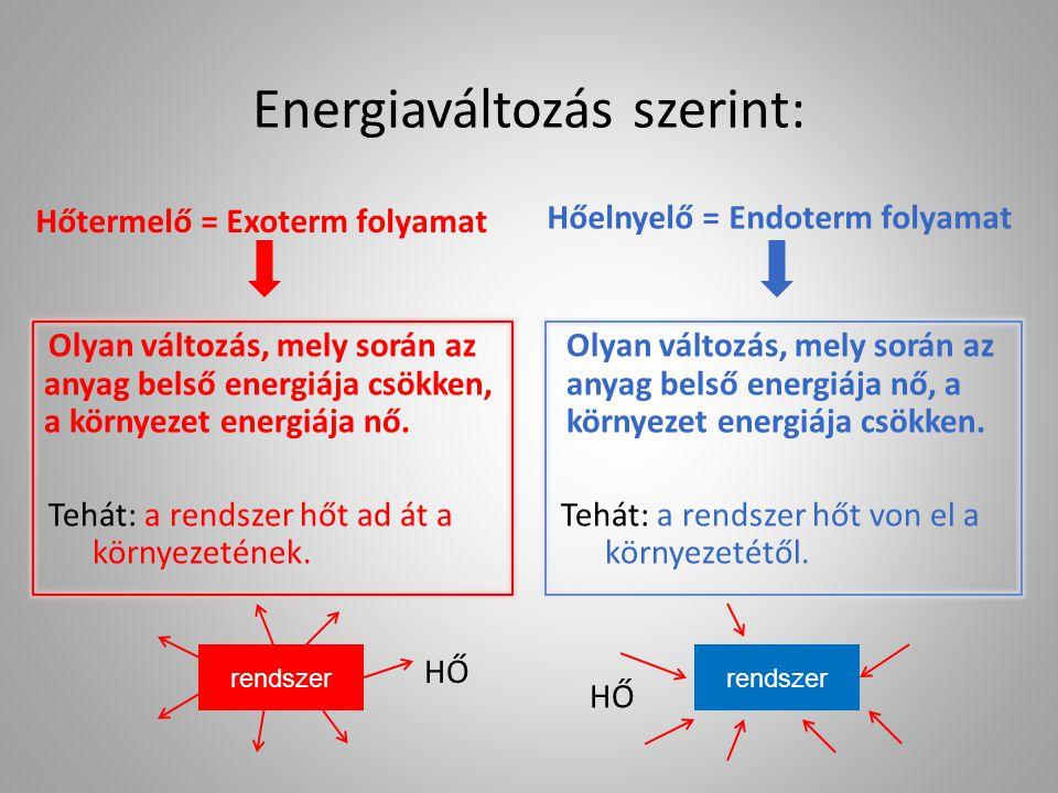 Energiaváltozás szerint: