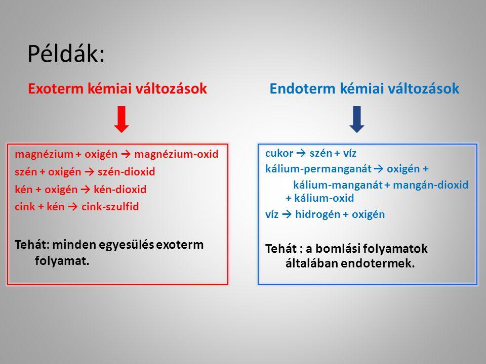 Példák: Exoterm kémiai változások Endoterm kémiai változások