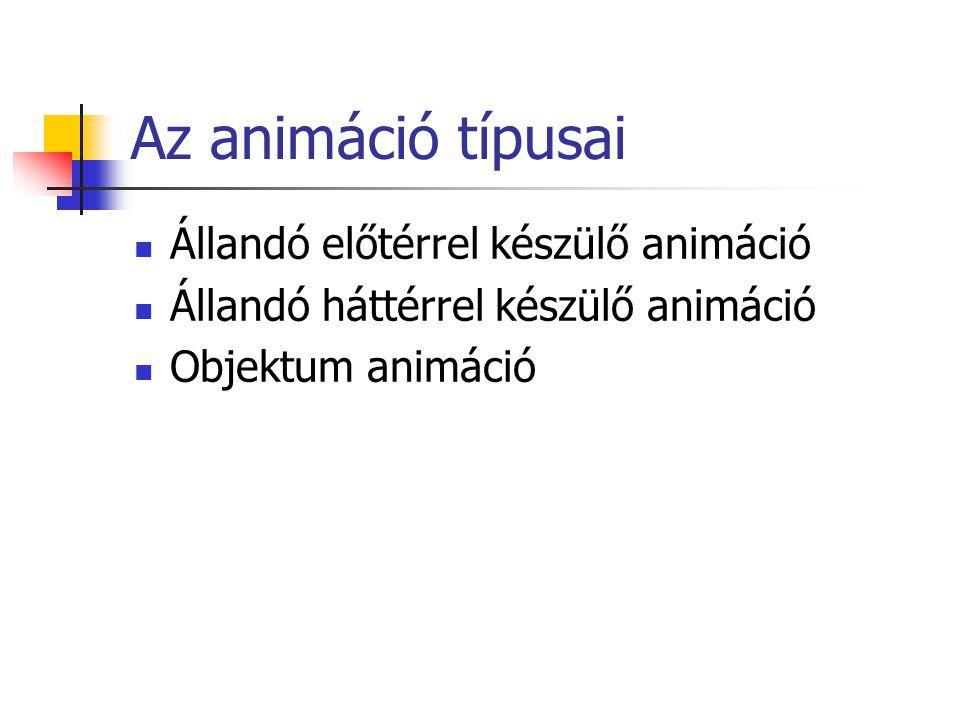 Az animáció típusai Állandó előtérrel készülő animáció