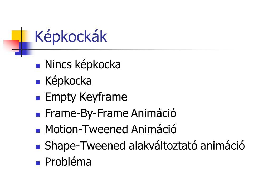 Képkockák Nincs képkocka Képkocka Empty Keyframe