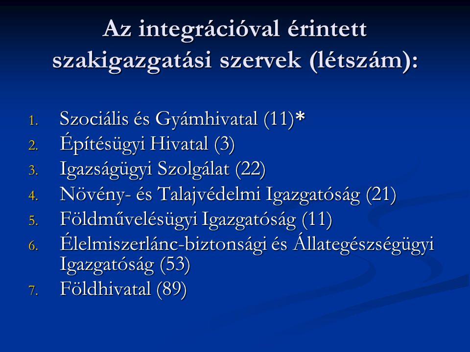 Az integrációval érintett szakigazgatási szervek (létszám):