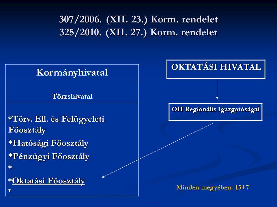 307/2006. (XII. 23. ) Korm. rendelet 325/2010. (XII. 27. ) Korm