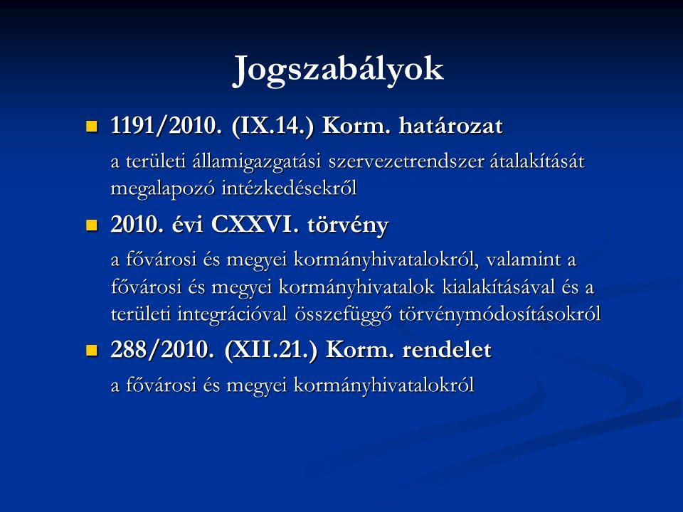 Jogszabályok 1191/2010. (IX.14.) Korm. határozat