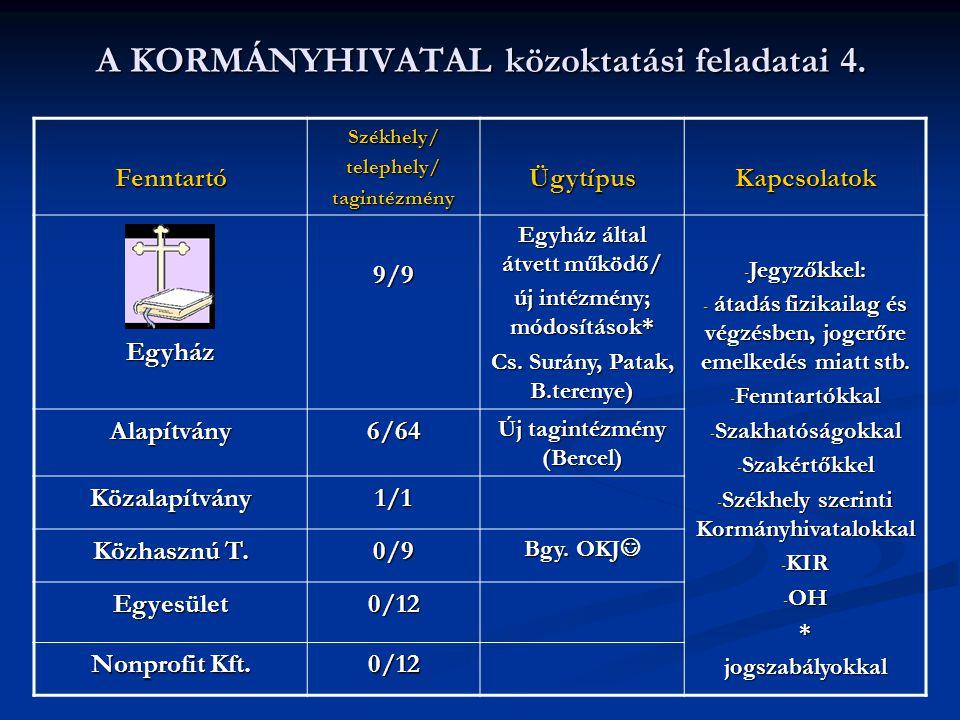 A KORMÁNYHIVATAL közoktatási feladatai 4.