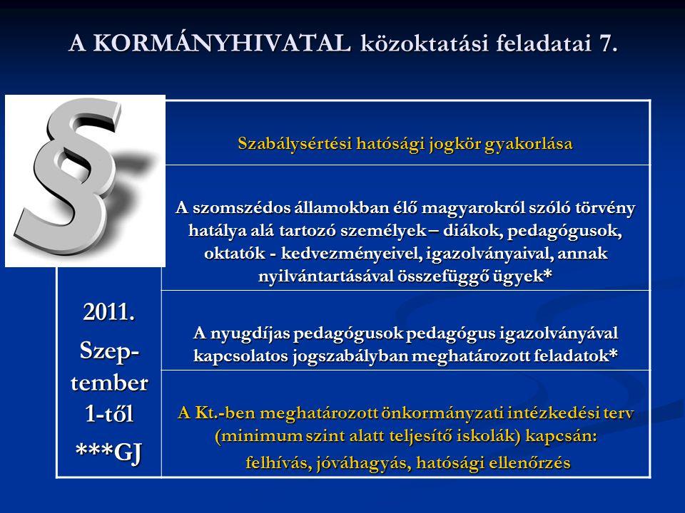 A KORMÁNYHIVATAL közoktatási feladatai 7.