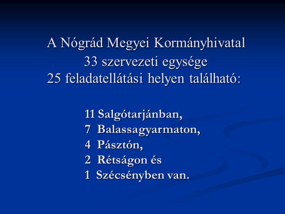 A Nógrád Megyei Kormányhivatal 33 szervezeti egysége 25 feladatellátási helyen található: