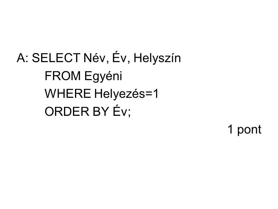 A: SELECT Név, Év, Helyszín