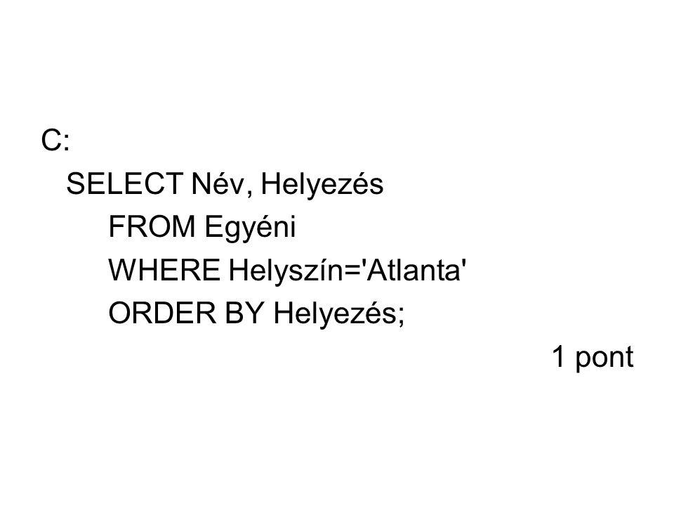 C: SELECT Név, Helyezés FROM Egyéni WHERE Helyszín= Atlanta ORDER BY Helyezés; 1 pont