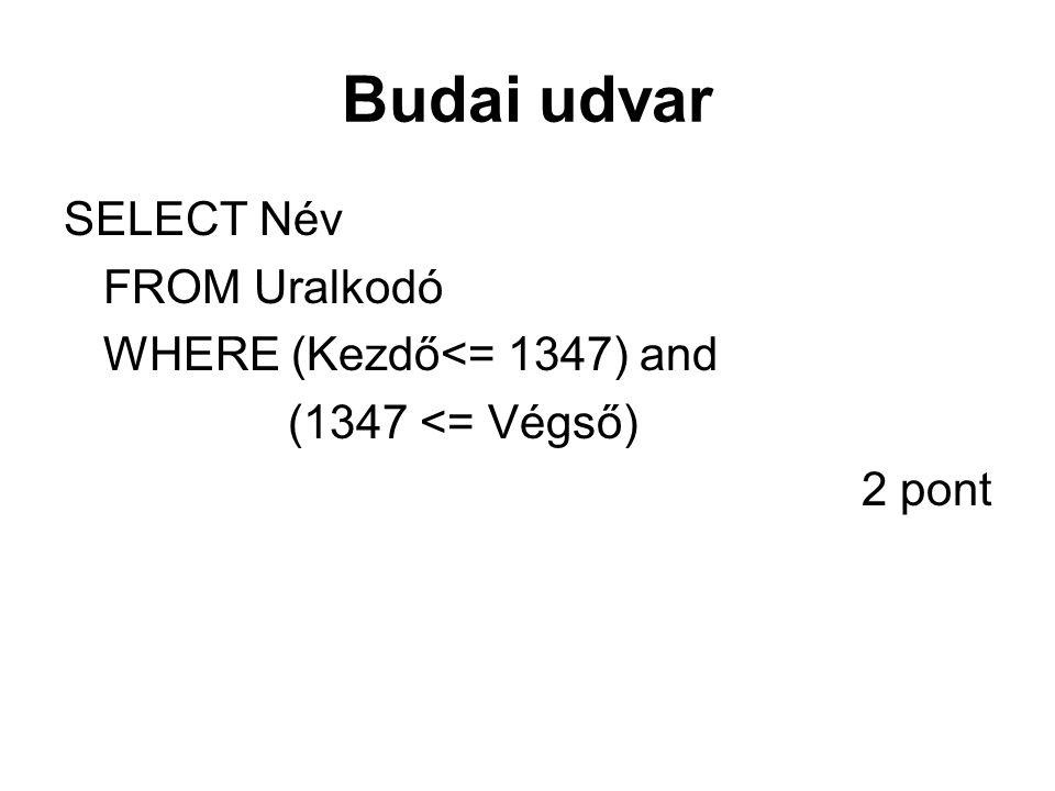 Budai udvar SELECT Név FROM Uralkodó WHERE (Kezdő<= 1347) and
