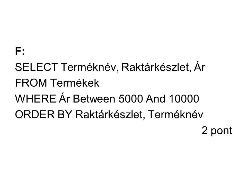 F: SELECT Terméknév, Raktárkészlet, Ár. FROM Termékek. WHERE Ár Between 5000 And 10000. ORDER BY Raktárkészlet, Terméknév.