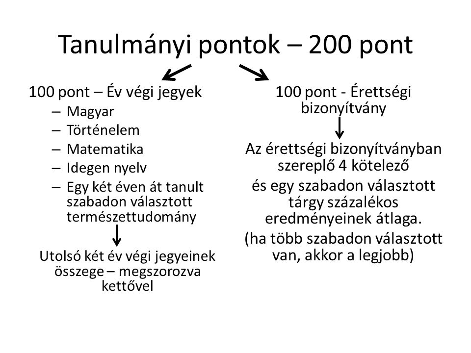 Tanulmányi pontok – 200 pont