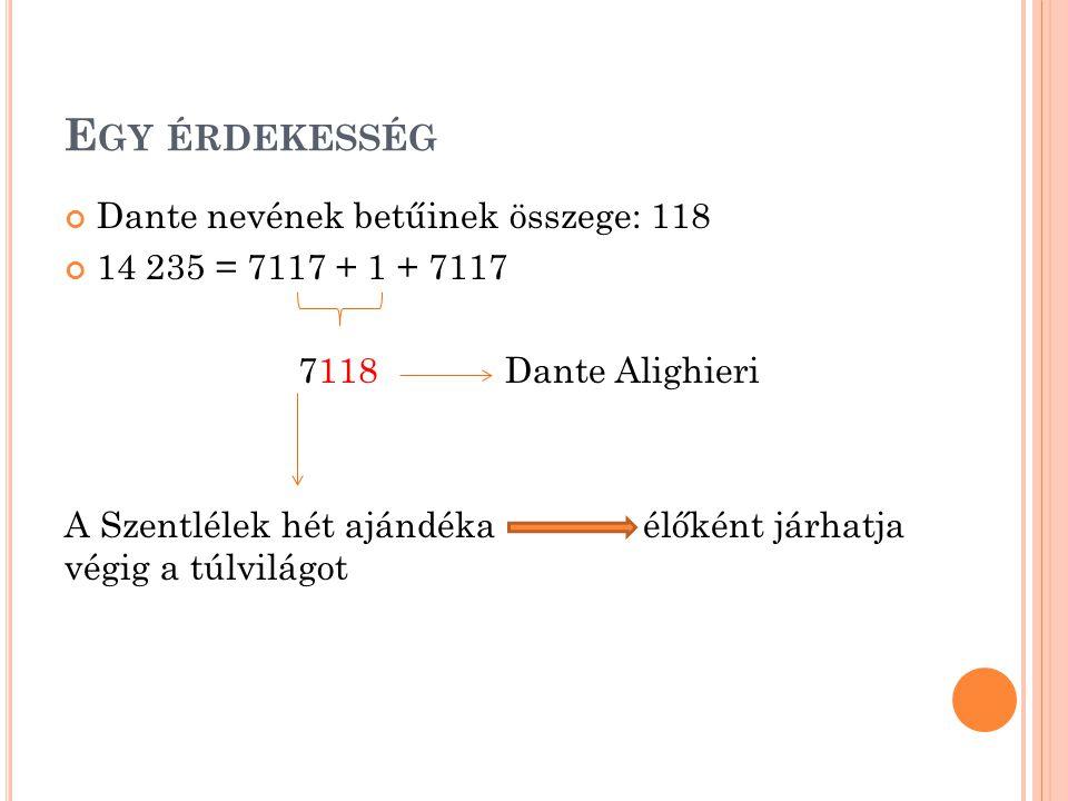 Egy érdekesség Dante nevének betűinek összege: 118