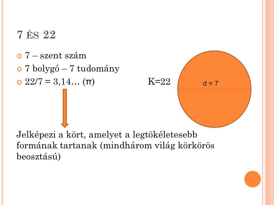 7 és 22 7 – szent szám 7 bolygó – 7 tudomány 22/7 = 3,14… (π) K=22