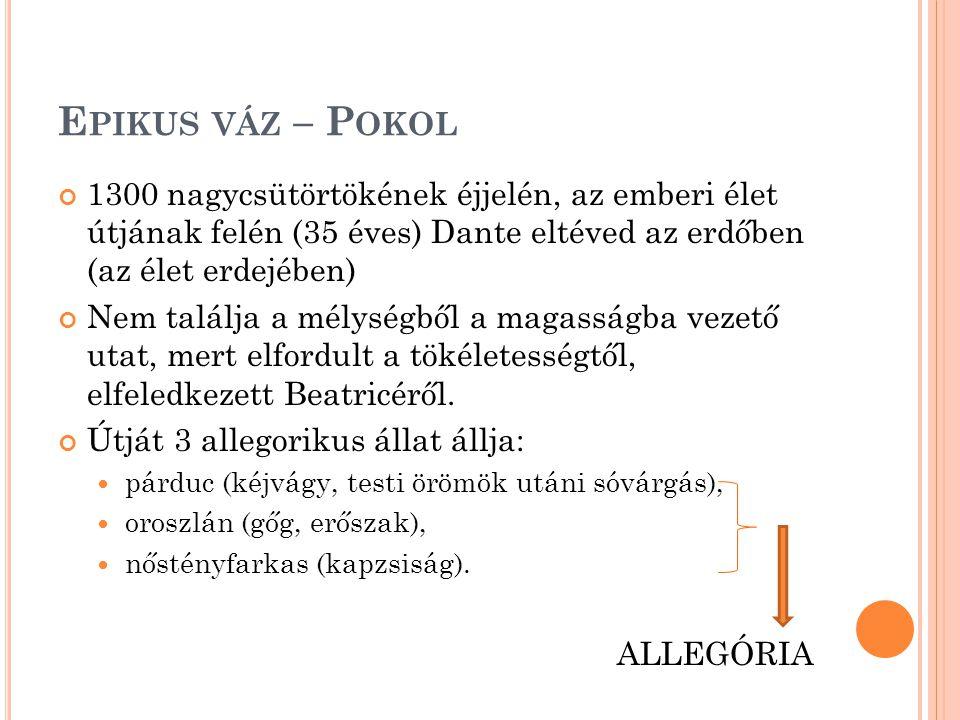 Epikus váz – Pokol 1300 nagycsütörtökének éjjelén, az emberi élet útjának felén (35 éves) Dante eltéved az erdőben (az élet erdejében)