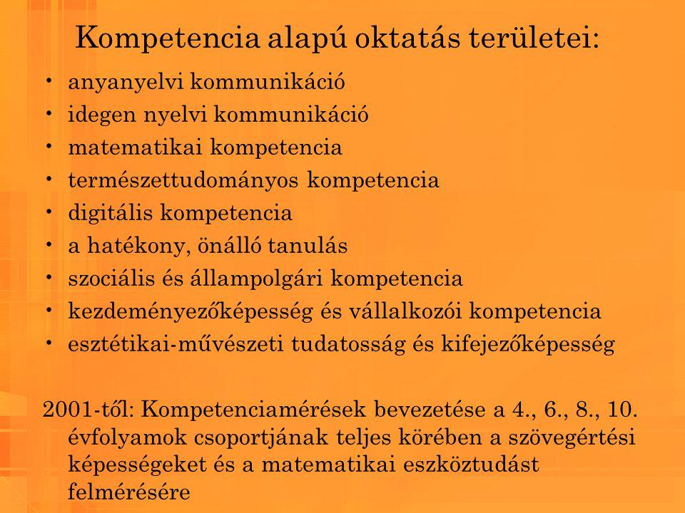 Kompetencia alapú oktatás területei: