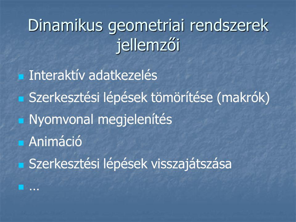 Dinamikus geometriai rendszerek jellemzői