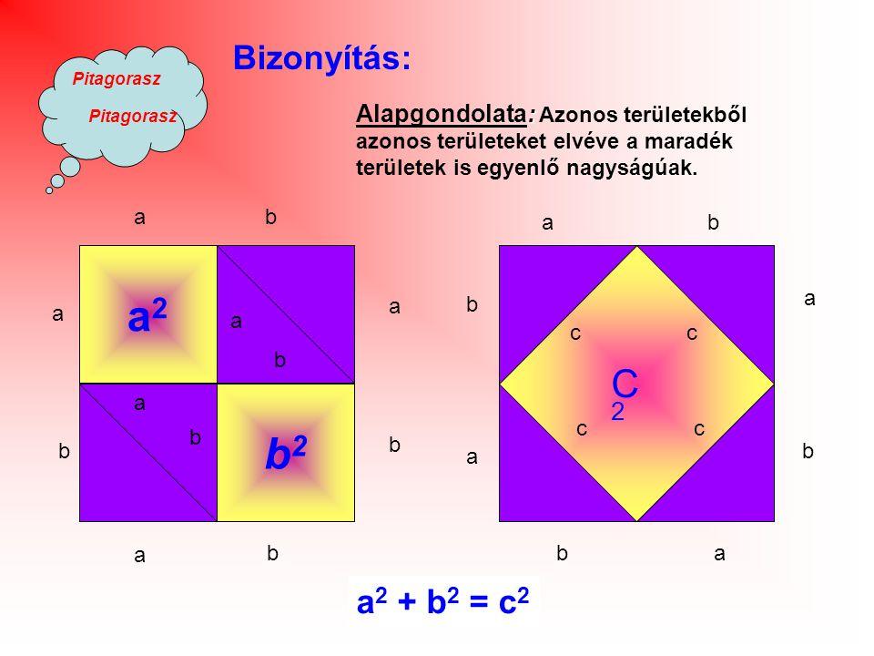 Bizonyítás: Alapgondolata: Azonos területekből azonos területeket elvéve a maradék területek is egyenlő nagyságúak.