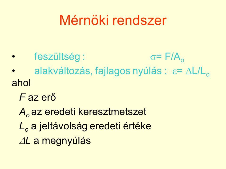 Mérnöki rendszer feszültség : = F/Ao