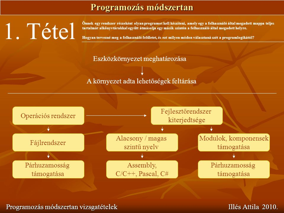 Programozás módszertan