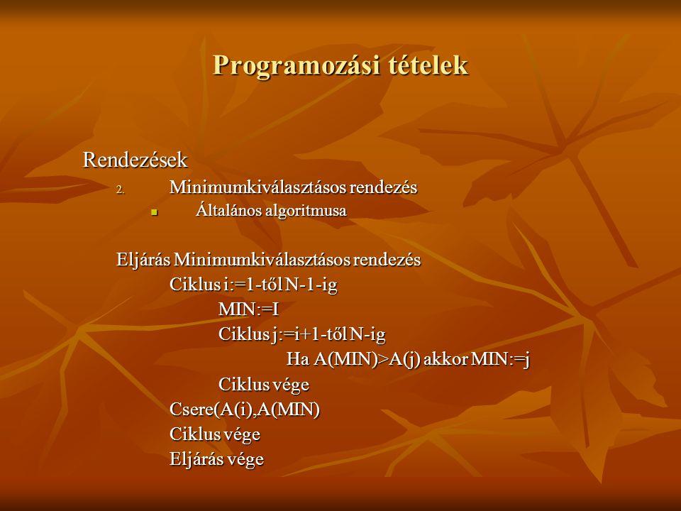 Programozási tételek Rendezések Minimumkiválasztásos rendezés