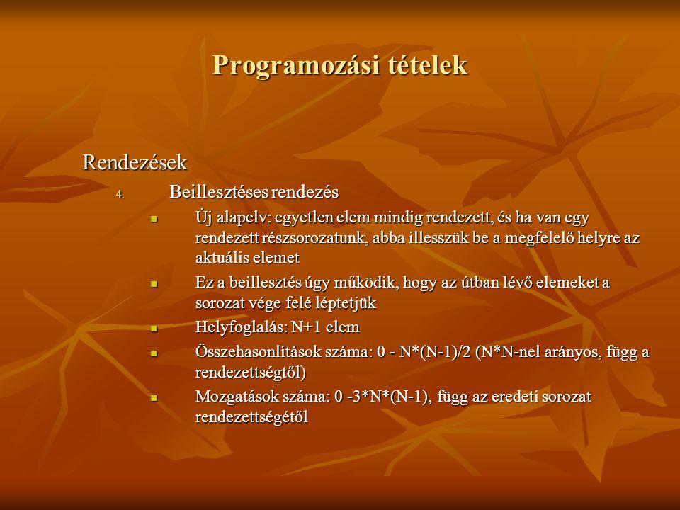 Programozási tételek Rendezések Beillesztéses rendezés