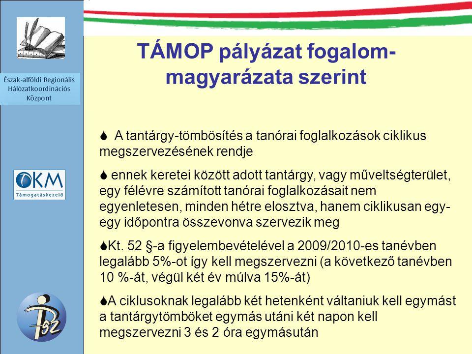 TÁMOP pályázat fogalom-magyarázata szerint
