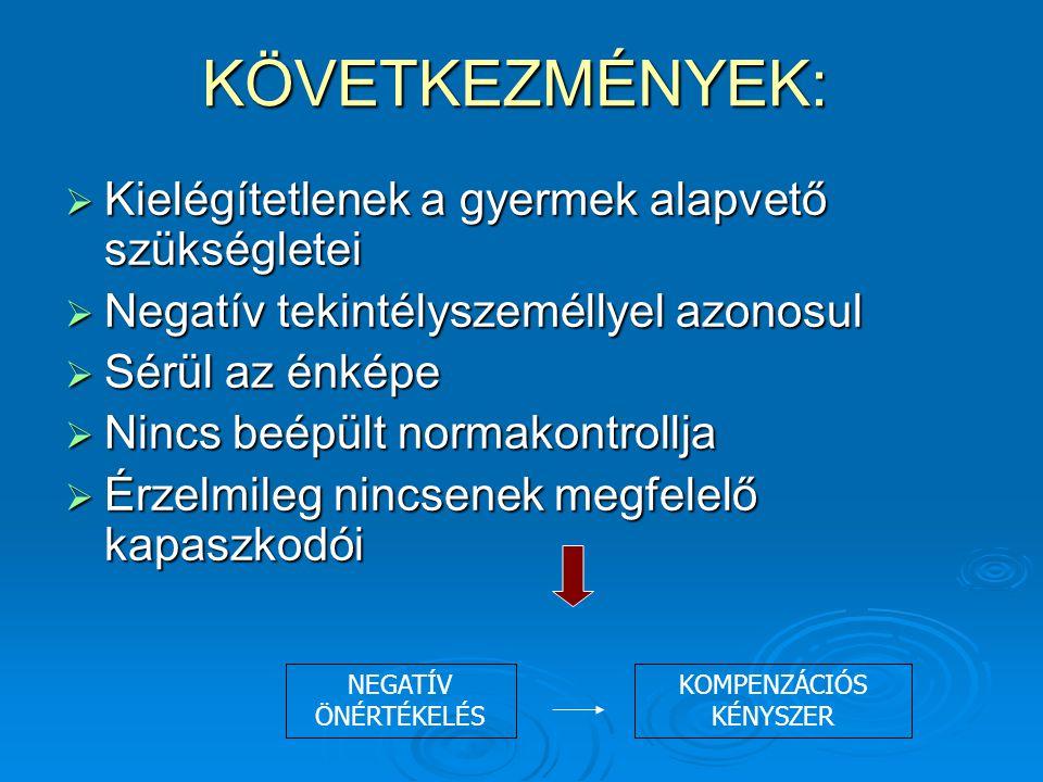 KOMPENZÁCIÓS KÉNYSZER