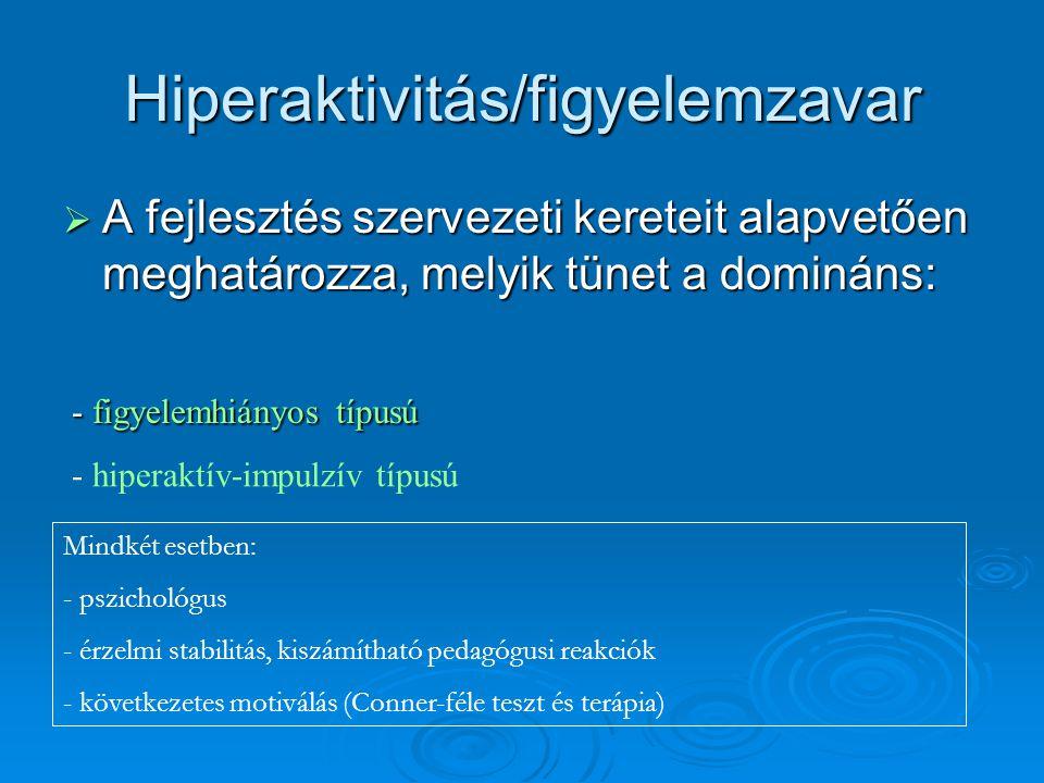 Hiperaktivitás/figyelemzavar