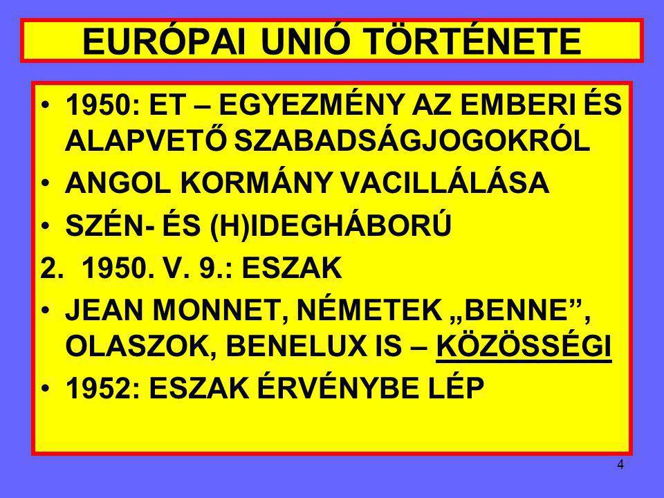EURÓPAI UNIÓ TÖRTÉNETE