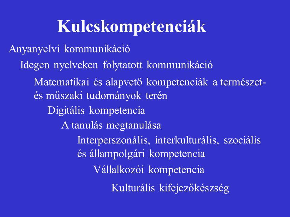 Kulcskompetenciák Anyanyelvi kommunikáció