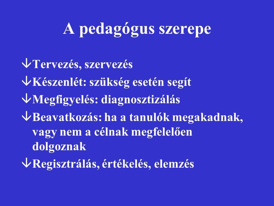 A pedagógus szerepe Tervezés, szervezés