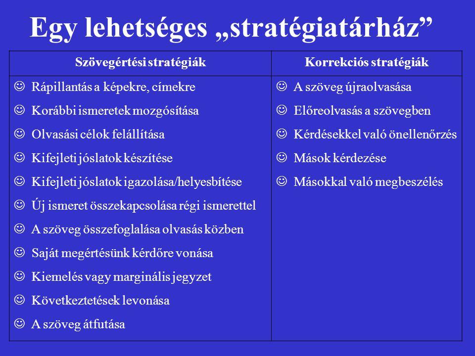 Szövegértési stratégiák Korrekciós stratégiák